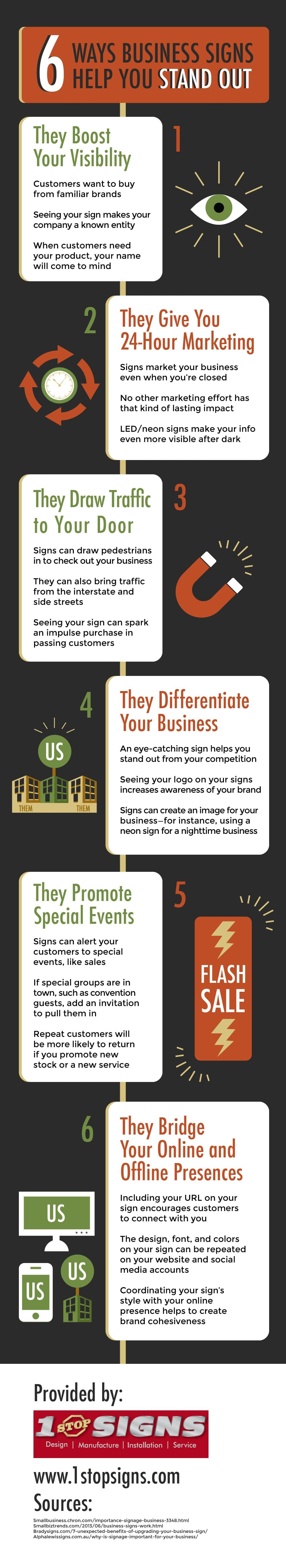 6 ways business signs can help your business stand out